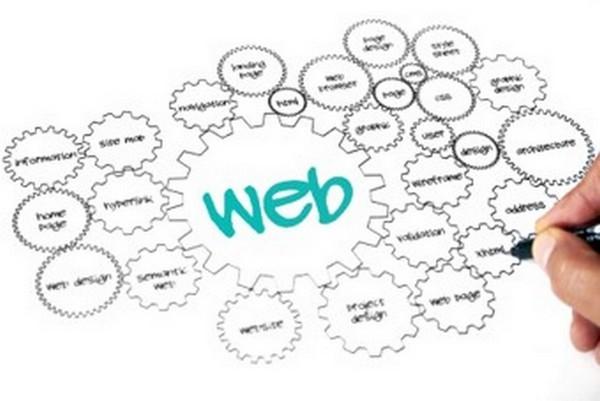¿Está listo para un sitio Web en su estrategia digital?