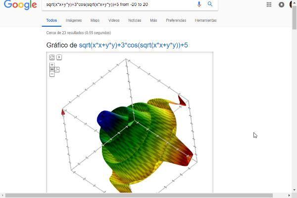 Graficar funciones con Google