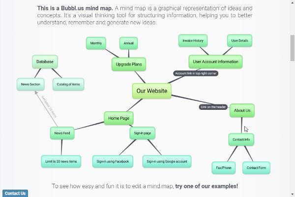 Mapas mentales en la Web